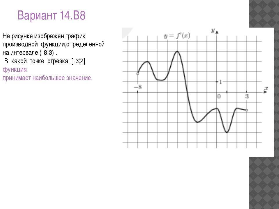 Вариант 14.B8 Нарисункеизображенграфик производной функции,определенной...