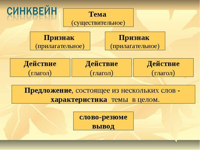 Признак (прилагательное) Признак (прилагательное) Действие (глагол) Тема (су...