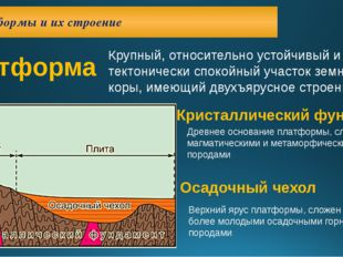 Платформы и их строение Платформа Крупный, относительно устойчивый и тектони