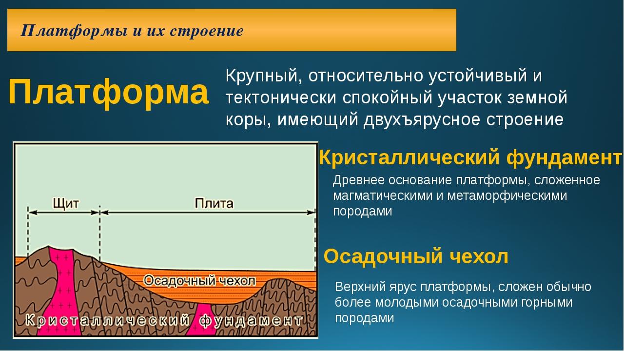 Платформы и их строение Платформа Крупный, относительно устойчивый и тектони...
