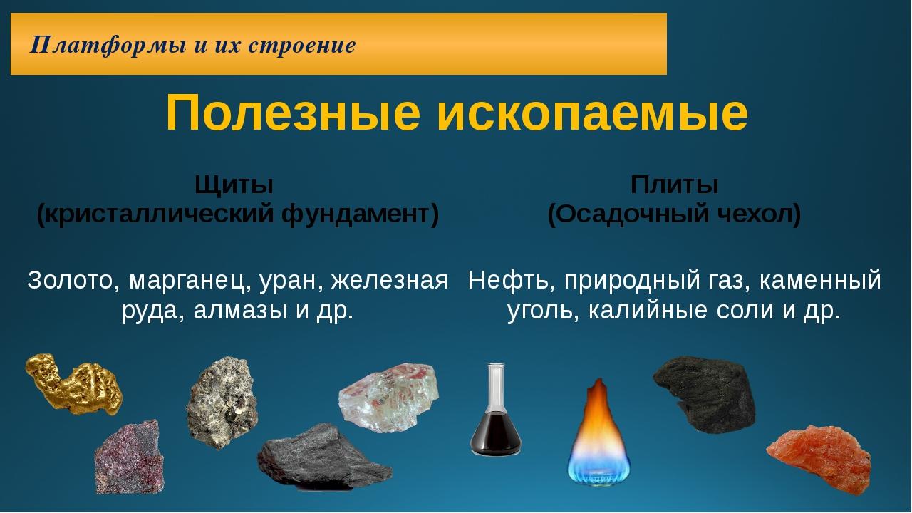 Платформы и их строение Полезные ископаемые Щиты (кристаллический фундамент)...