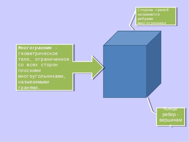 Стороны граней называются ребрами многогранника Многогранник - геометрическое...