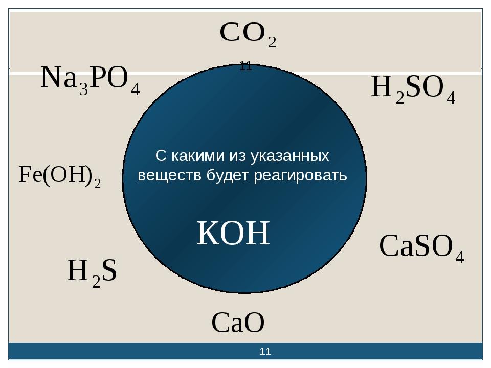 Желаю успеха! Домашнее задание: конспект, §39, упр.1-3. Составьте молекулярн...