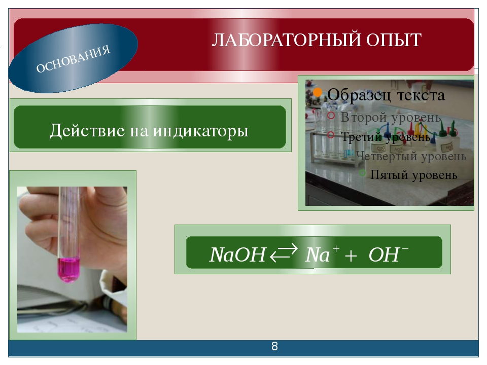ЛАБОРАТОРНЫЙ ОПЫТ ОСНОВАНИЯ ДО ПОСЛЕ Взаимодействие с кислотами O H H O H 2...