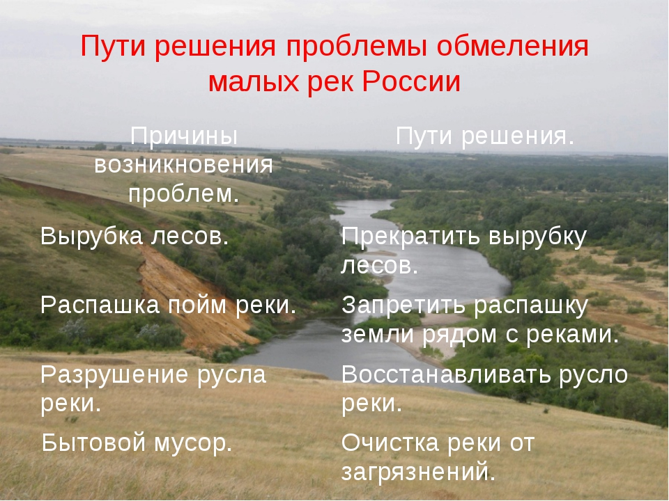 Пути решения проблемы обмеления малых рек России Причины возникновения пробле...