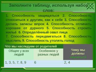 Заполните таблицу, используя набор слов: 1. Способность защищаться 2. Способн