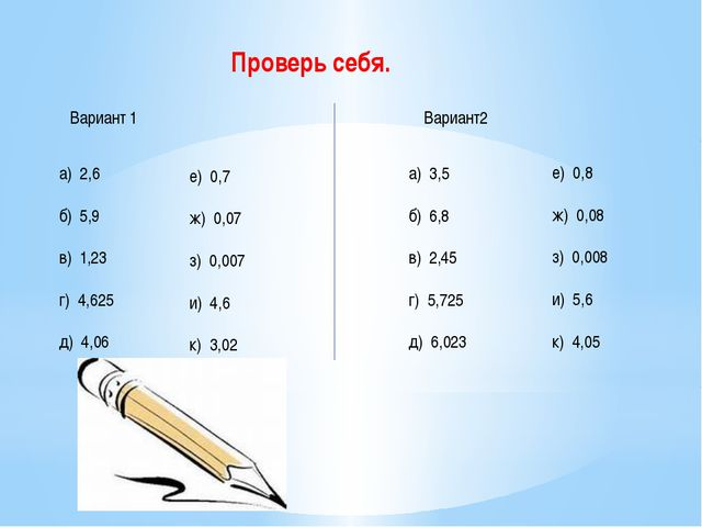 Проверь себя. а) 2,6 б) 5,9 в) 1,23 г) 4,625 д) 4,06 е) 0,7 ж) 0,07 з) 0,007...