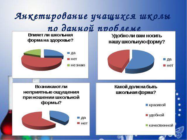 Анкетирование учащихся школы по данной проблеме