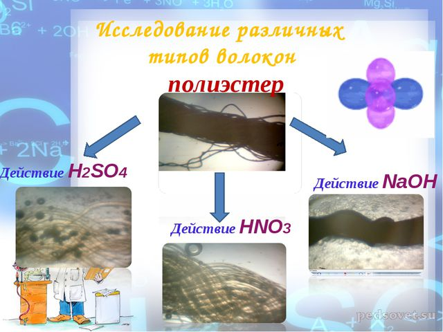 Исследование различных типов волокон Действие H2SO4 полиэстер Действие HNO3 Д...