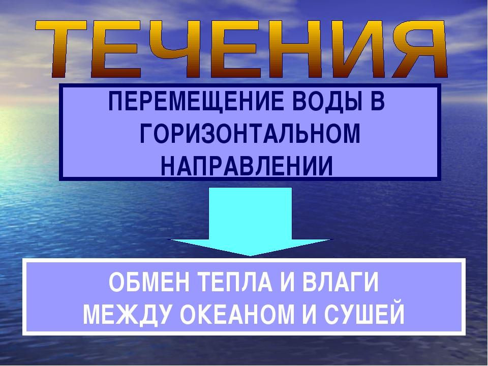 ПЕРЕМЕЩЕНИЕ ВОДЫ В ГОРИЗОНТАЛЬНОМ НАПРАВЛЕНИИ ОБМЕН ТЕПЛА И ВЛАГИ МЕЖДУ ОКЕАН...
