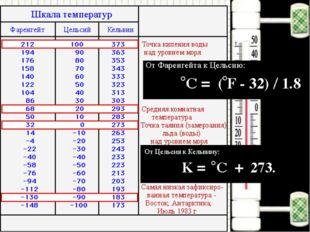 Измерение температуры Температуру тел измеряют с помощью термометра; Единица