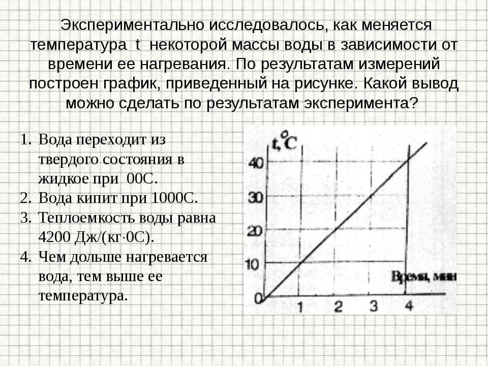 Экспериментально исследовалось, как меняется температура t некоторой массы в...