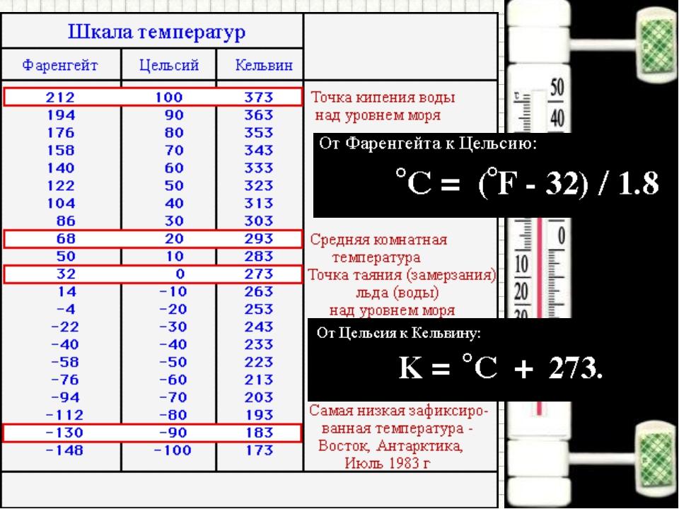 Измерение температуры Температуру тел измеряют с помощью термометра; Единица...