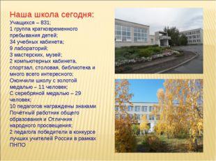 Наша школа сегодня: Учащихся – 831; 1 группа кратковременного пребывания дете