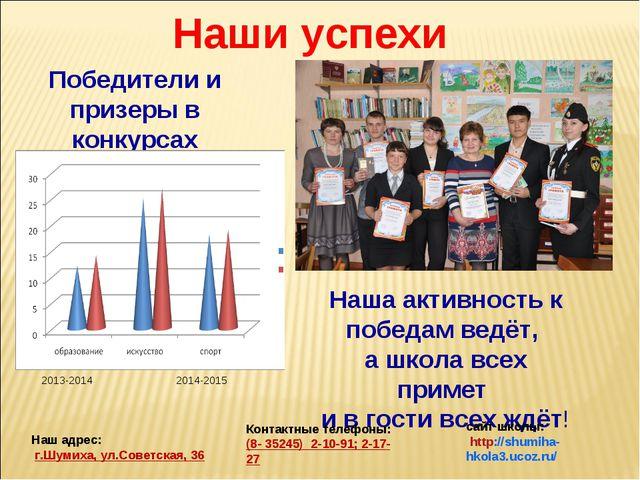 Победители и призеры в конкурсах Наши успехи 2013-2014 2014-2015 Наша активно...
