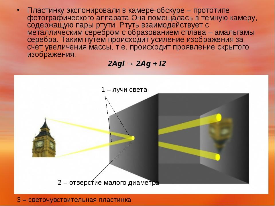 Пластинку экспонировали в камере-обскуре – прототипе фотографического аппарат...