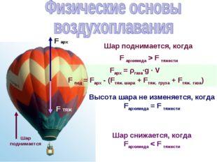 Fарх = ρгаза∙g ∙ V F под = Fарх - (Fтяж. шара + Fтяж. груза + Fтяж. газа) F