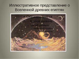 Иллюстративное представление о Вселенной древних египтян