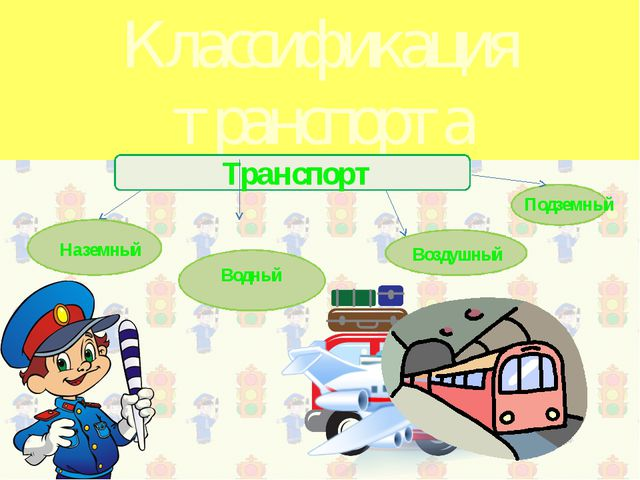 Классификация транспорта Транспорт Наземный Водный Воздушный Подземный