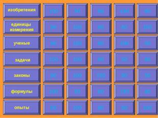100 единицы измерения ученые задачи законы формулы опыты изобретения 50 90 15