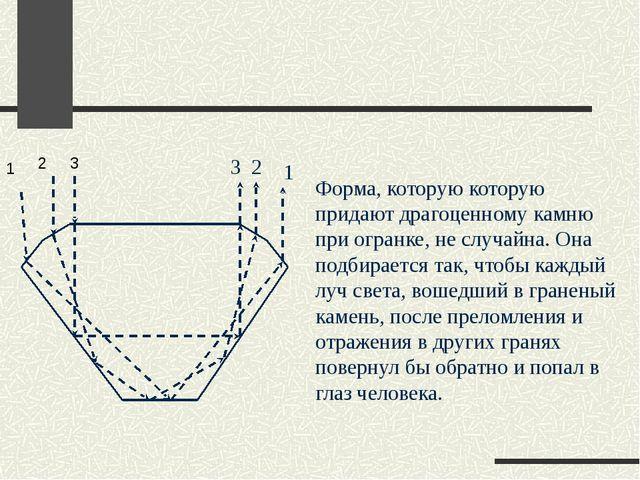 3 2 1 Форма, которую которую придают драгоценному камню при огранке, не случа...
