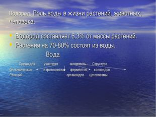 Водород. Роль воды в жизни растений, животных, человека. Водород составляет 6