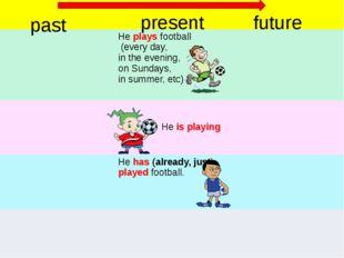 past present future Heplaysfootball (every day, in the evening, on Sundays,