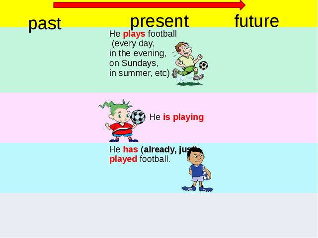 past present future Heplaysfootball (every day, in the evening, on Sundays,...
