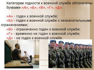 Категории годности к военной службе обозначены буквами «А», «Б», «В», «Г», «Д