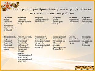 Вся территория Крыма была условно разделена на шесть партизанских р