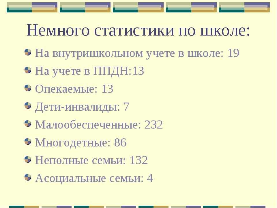 Немного статистики по школе: На внутришкольном учете в школе: 19 На учете в П...
