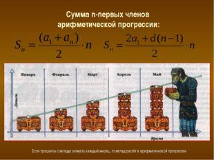 Сумма n-первых членов арифметической прогрессии: Если проценты с вклада снима