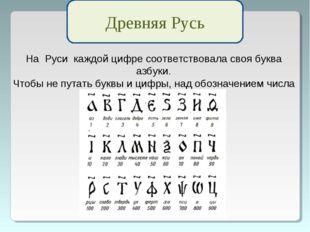 На Руси каждой цифре соответствовала своя буква азбуки. Чтобы не путать буквы