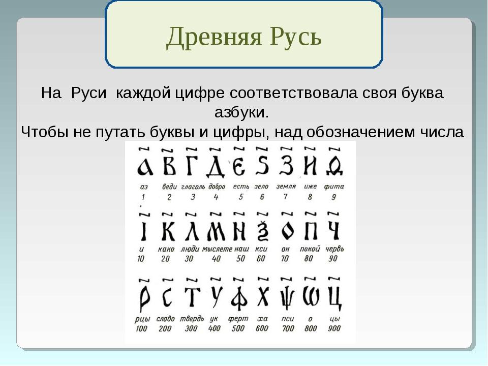 На Руси каждой цифре соответствовала своя буква азбуки. Чтобы не путать буквы...