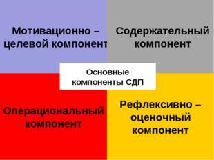 Мотивационно – целевой компонент Содержательный компонент Операциональный ком