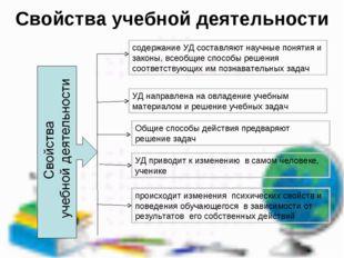Свойства учебной деятельности содержание УД составляют научные понятия и зако