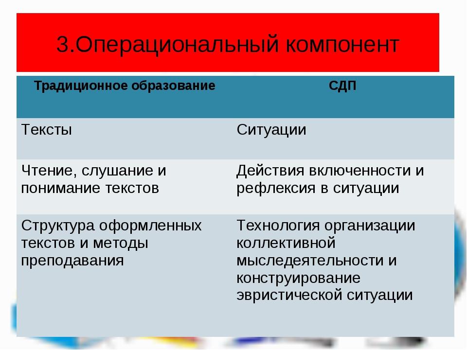 3.Операциональный компонент Традиционное образованиеСДП ТекстыСитуации Чтен...