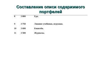 Составление описи содержимого портфелей 83 800Еда. 93 750Лишние учебники,