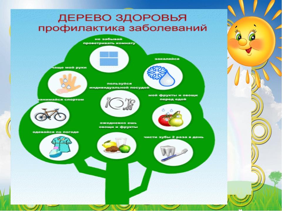 Картинка здоровье детей в школе
