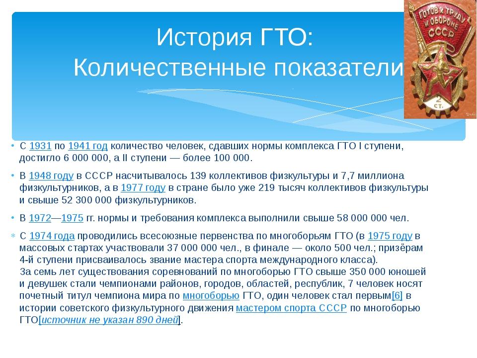 С 1931 по 1941год количество человек, сдавших нормы комплекса ГТО I ступени...
