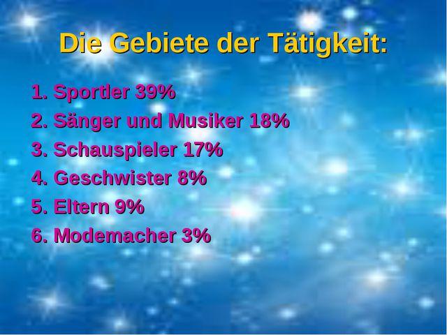 Die Gebiete der Tätigkeit: 1. Sportler 39% 2. Sänger und Musiker 18% 3. Schau...