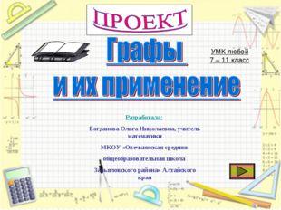 Разработала: Богданова Ольга Николаевна, учитель математики МКОУ «Овечкинска