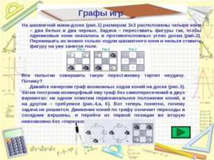 На шахматной мини-доске (рис.1) размером 3х3 расположены четыре коня – два бе