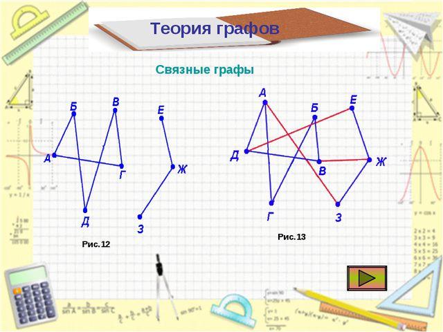 Теория графов Связные графы Рис.12 Рис.13