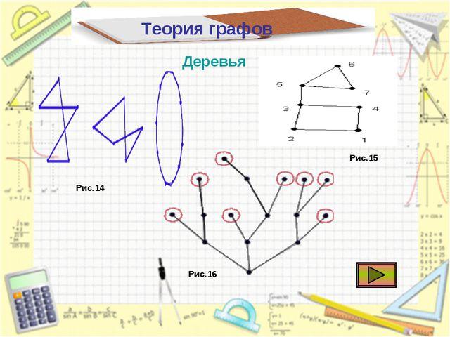 Теория графов Деревья Рис.16 Рис.15 Рис.14