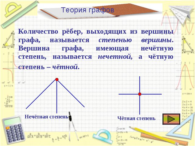Теория графов Количество рёбер, выходящих из вершины графа, называется степен...