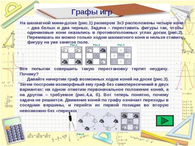 На шахматной мини-доске (рис.1) размером 3х3 расположены четыре коня – два бе...