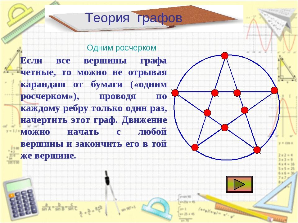 Теория графов Одним росчерком Если все вершины графа четные, то можно не отры...