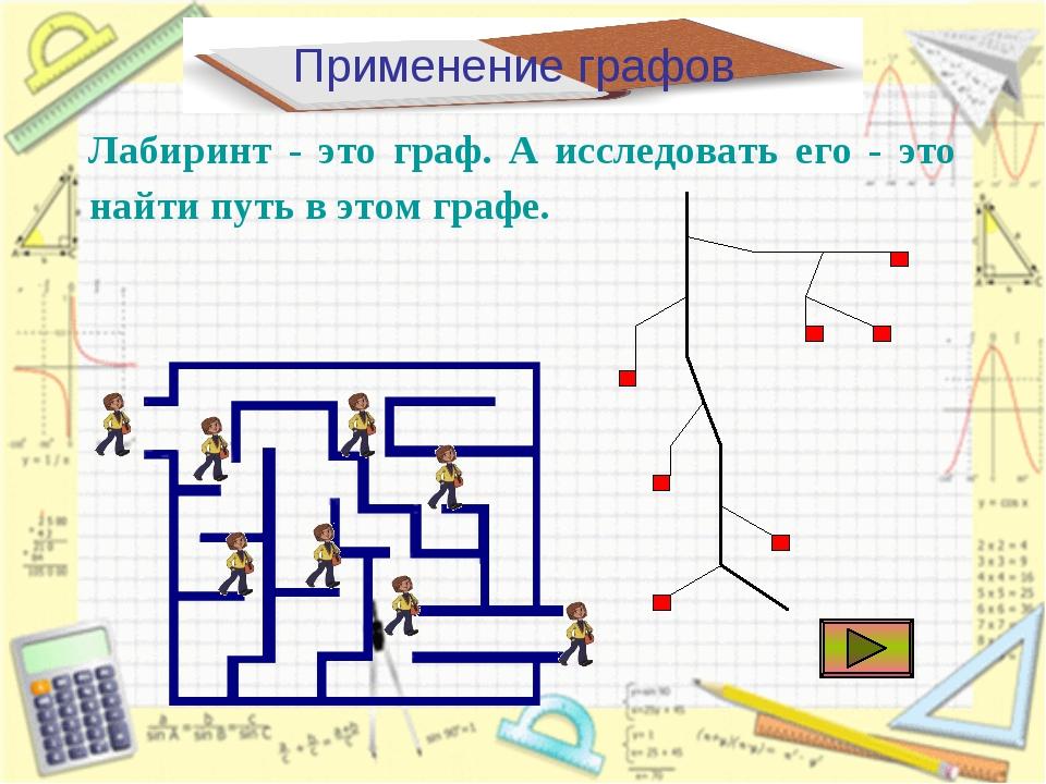 Применение графов Лабиринт - это граф. А исследовать его - это найти путь в э...