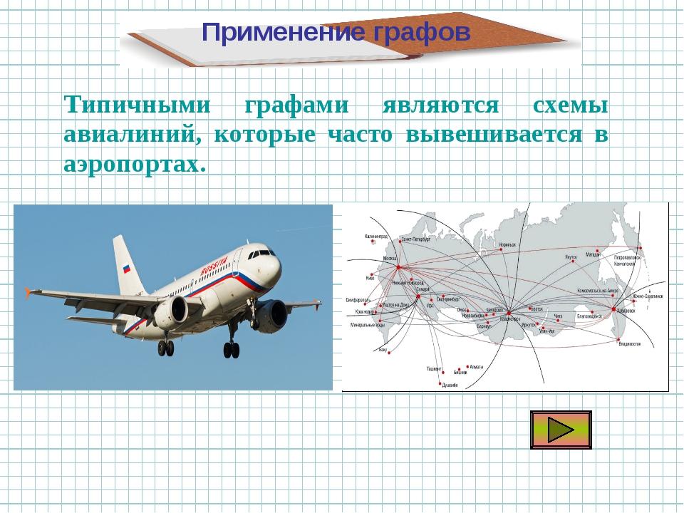 Применение графов Типичными графами являются схемы авиалиний, которые часто в...